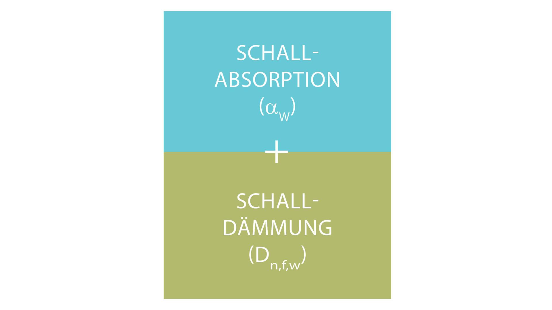 campaign illustration, db campaign, db range, office, sound insulation, sound absorption, definition of acoustics, DE